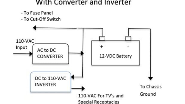 rv-electrical-inverters-and-converters