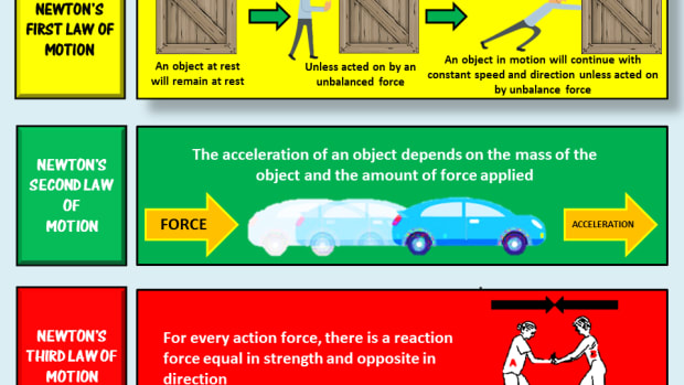 isaac-newtons-three-laws-of-motion