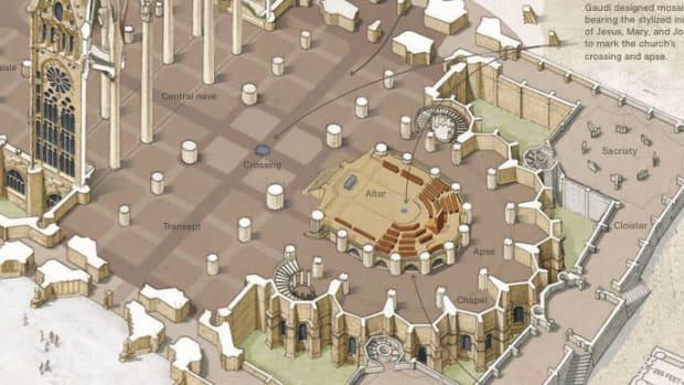 church-architecture-terminologies