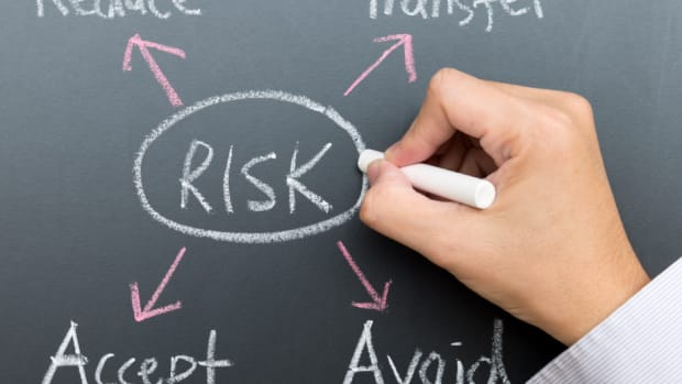 how-risk-management-could-and-still-can-help-businesses-post-covid-19