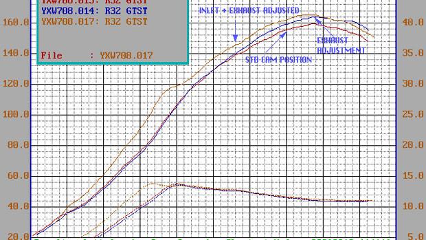 rb20-camshaft-upgrades