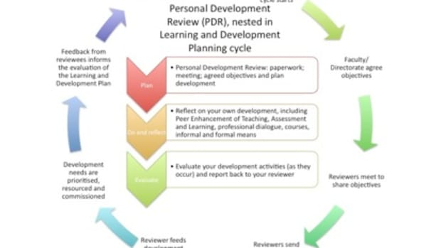 personal-development-plan-setting-your-vision
