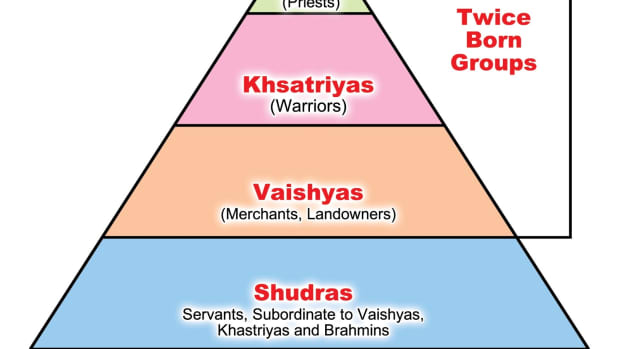 origin-of-the-caste-system-of-india