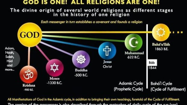 bahai-the-common-foundation-of-all-religion