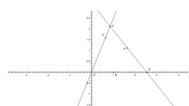 lills-method-and-the-philo-line-for-right-angles