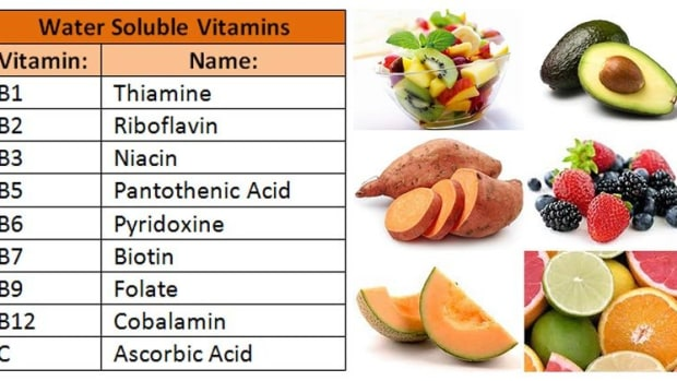 vitaminsthemicronutrients