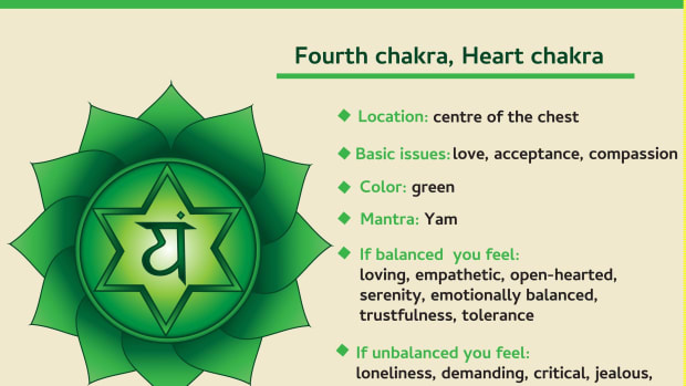 how-to-awake-the-anahata-chakra
