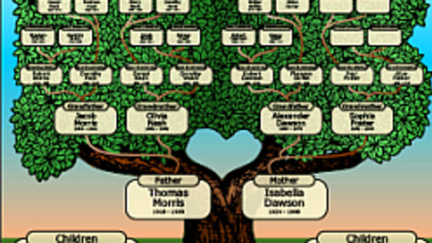 genealogy-free-printable-family-tree-charts