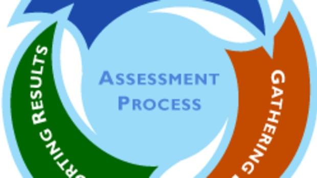 the-portfolio-assessment-method