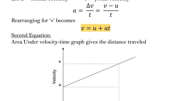 as-level-physics-formula-sheet