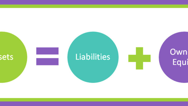 accounting-basics-the-accounting-equation-and-the-balance-sheet