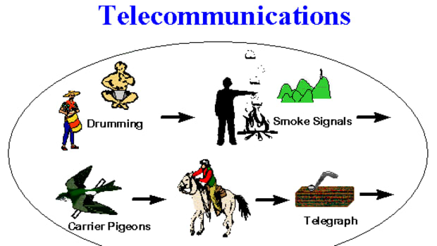 communication-and-surveillance-in-this-technological-era