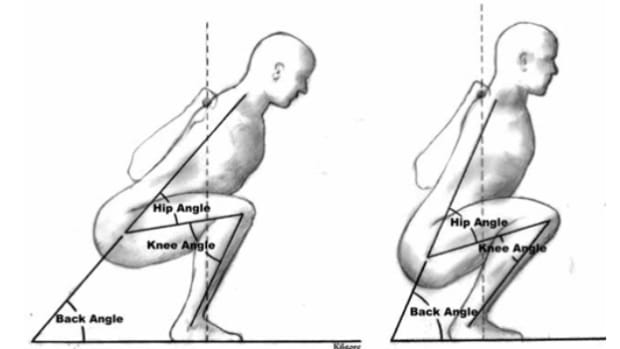 the-benefits-of-the-barbell-back-squat