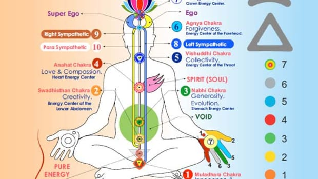 how-do-you-evolve-through-the-chakras