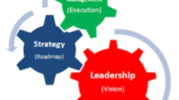 relationship-between-strategic-management-and-leadership
