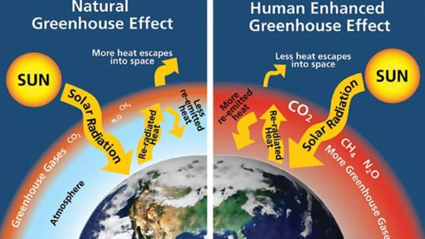 what-is-natural-greenhouse-effect-facts-consquences-and-climate-change-average-temperature-of-planets-earths-temperature