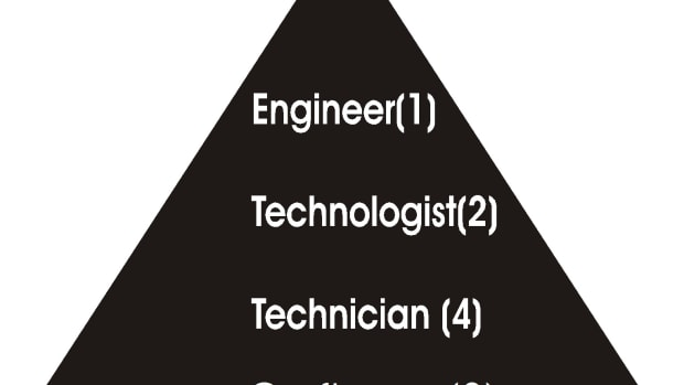 the-engineering-family-or-team-who-are-they