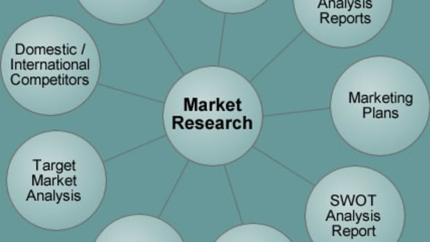 what-is-market-research-and-the-marketing-mix-7ps-and-7cs