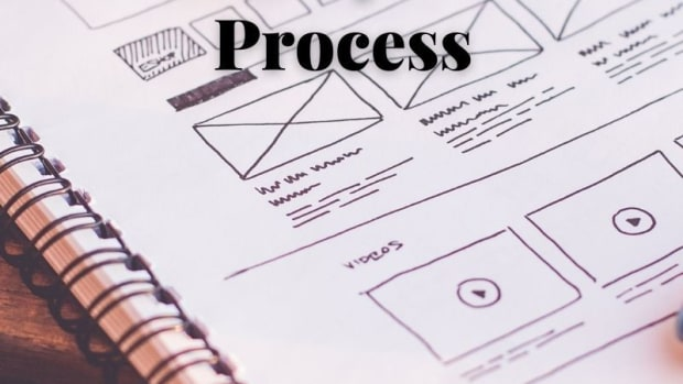 uiux-design-research-development-process