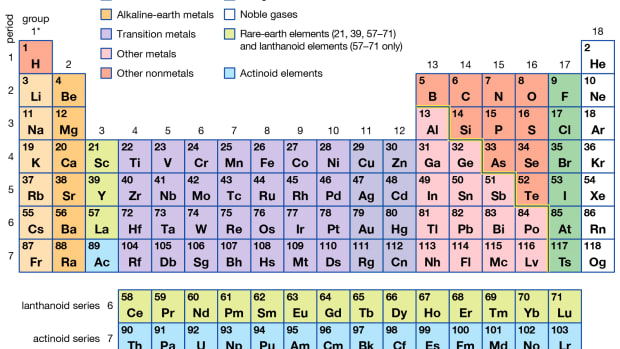 how-metals-are-important