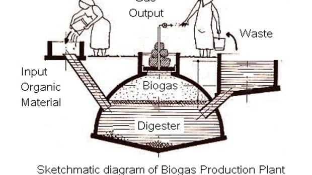 biogas_production