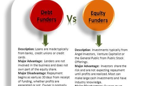 debt-vs-equity-financing-which-is-best-for-your-business-venture-and-tips-before-approaching-funders