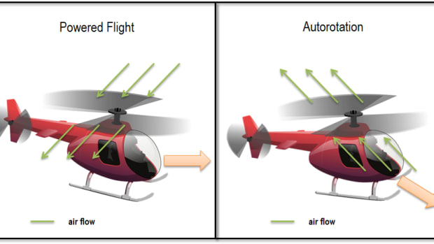 how-a-helicopter-autorotation-works