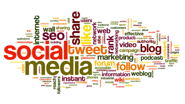 what-is-internet-marketing-really