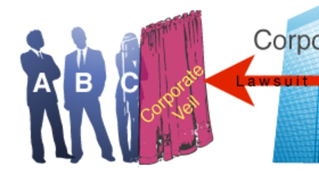 lifting-the-veil-of-incorporation-simplified