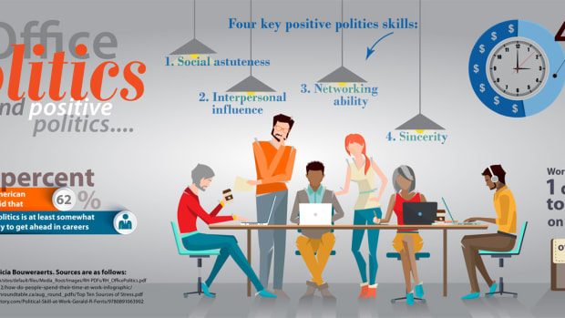 use-these-top-6-smart-tactics-to-deal-with-office-politics
