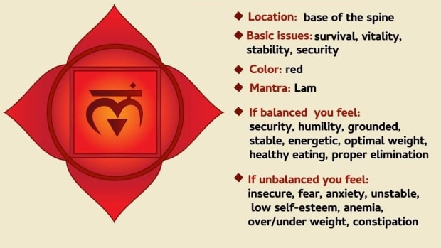 3-important-practices-for-awakening-the-mooladhara-chakra