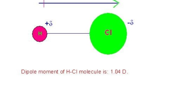 lucid-understanding-of-dipole-moment-of-a-molecule