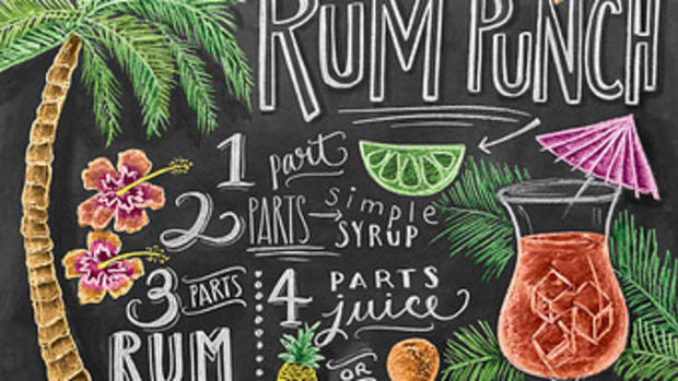 chalkboard-art-best-tricks-and-tips-for-beginners