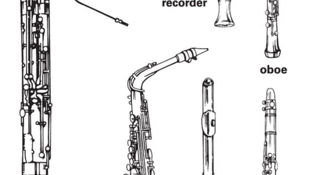 best-instrument-to-learn