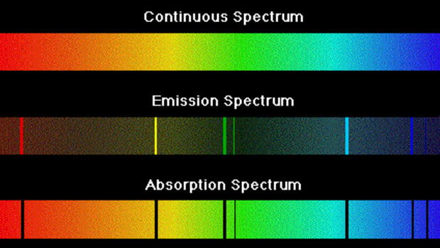 what-is-the-difference-between-emmision-spectrums-and-absorption-spectrums