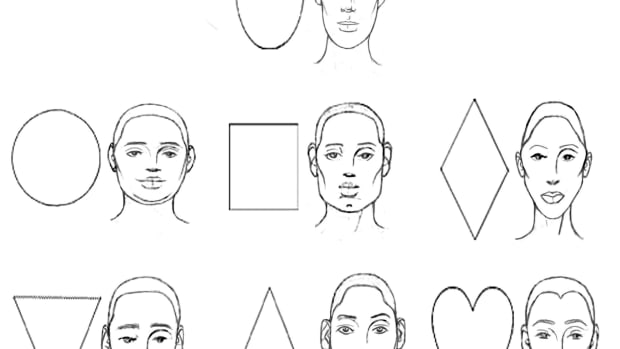 portrait-drawing-for-the-ultimate-beginner-the-face