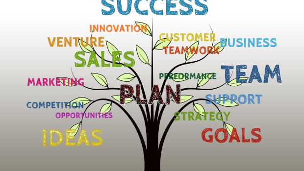 what-is-bull-pucky-marketing-important-tips-for-marketing