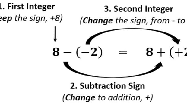 subtraction-of-integers