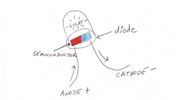 how-do-led-bulbs-provide-savings-compared-to-incandescent-light-bulbs