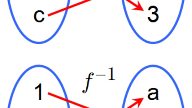 math-how-to-find-the-inverse-of-a-function