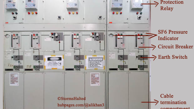 ring-main-units-rmus-construction-working-comparison-switchgears