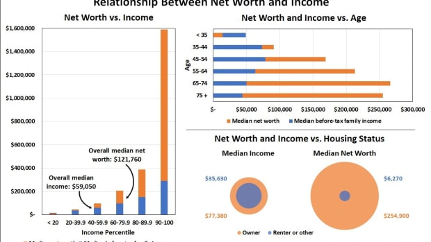 what-is-net-worth-and-how-do-you-measure-up