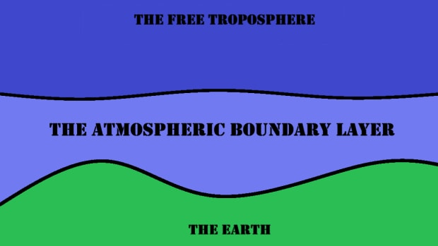 what-is-the-atmospheric-boundary-layer