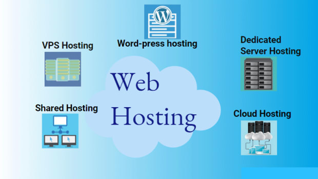 what-is-web-hosting-what-is-the-type-of-hosting