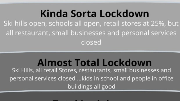 ontario-lockdown-restrictions-almost-nonsensical
