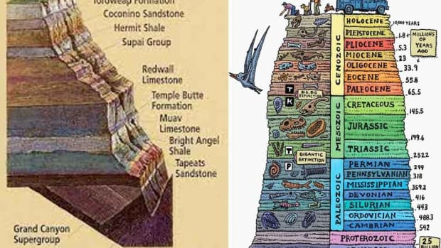 the-rocks-of-the-geological-ages