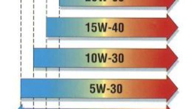 Multi-Grade Oil Viscosity Chart