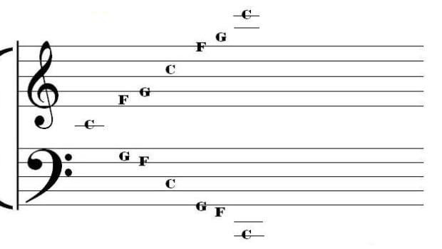 marvelous-musical-mnemonics