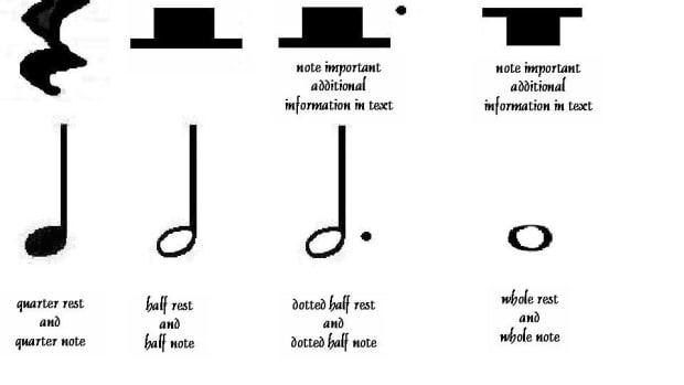 rhythm-in-music-part-iv