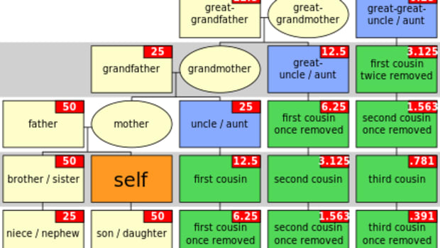 genealogy-research-solving-crimes